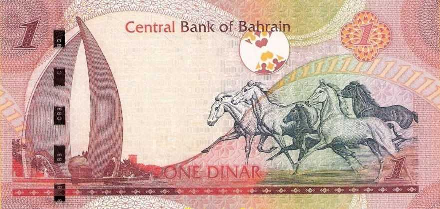 Какая самая дорогая валюта в мире10