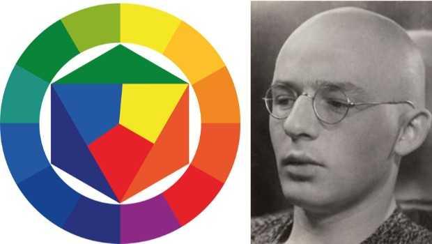 круг иттена и цветовые гармонии1