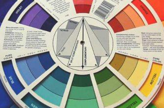 круг иттена и цветовые гармонии0