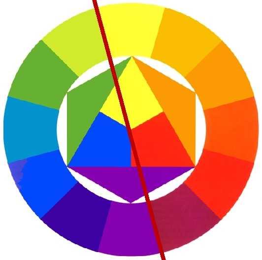 Круг Иттена и цветовые гармонии2