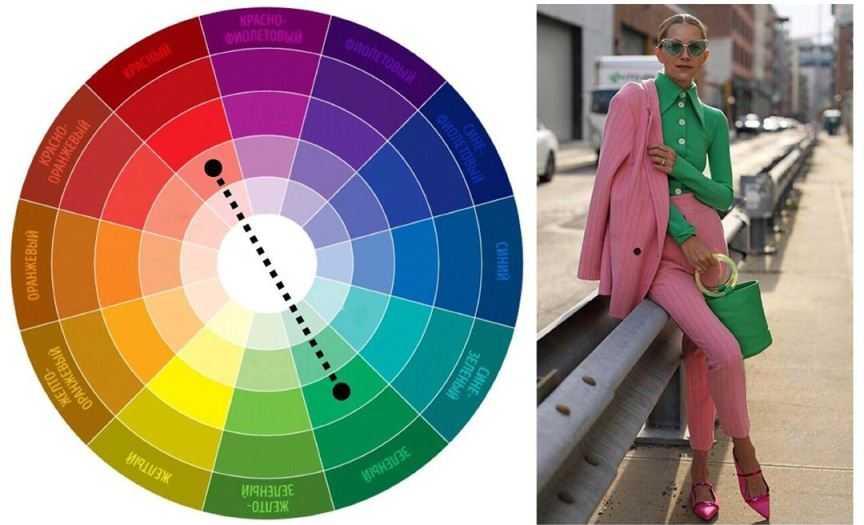 круг иттена и цветовые гармонии