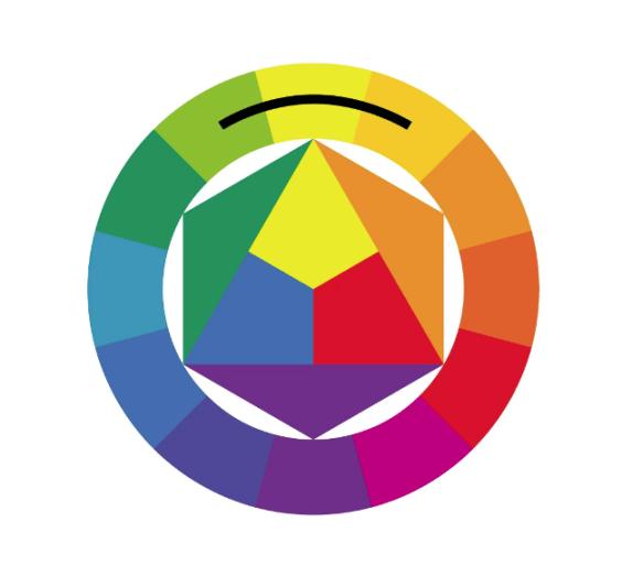 круг иттена и цветовые гармонии3