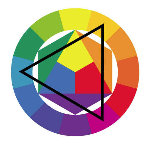 круг иттена и цветовые гармонии4