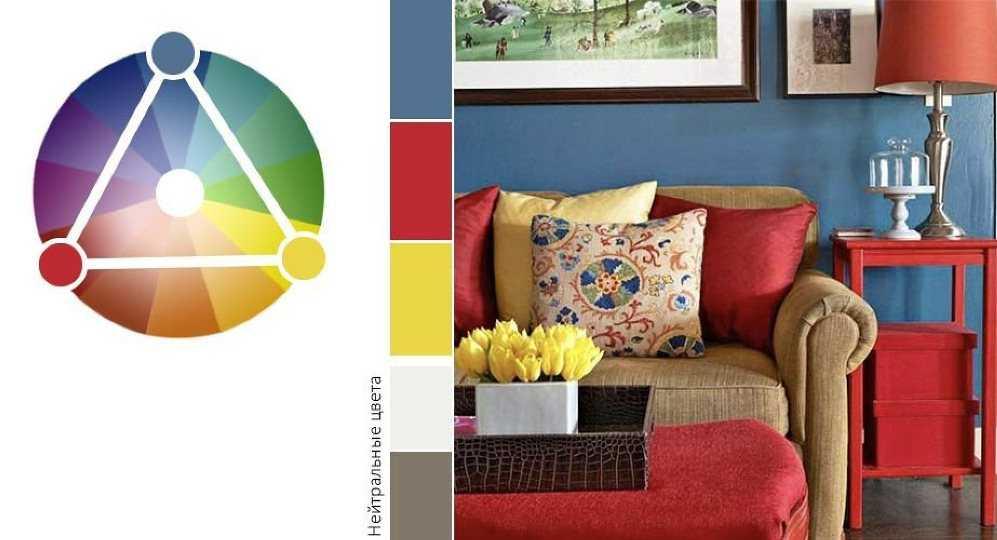 круг иттена и цветовые гармонии9