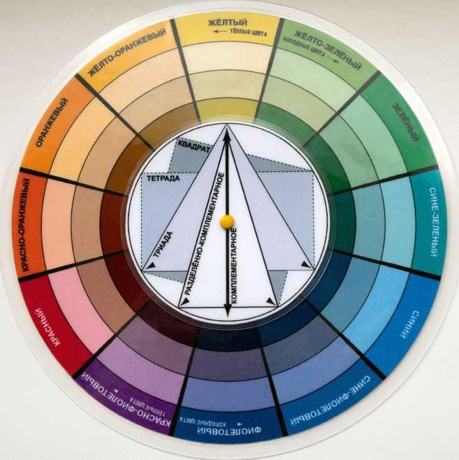 круг иттена и цветовые гармонии10