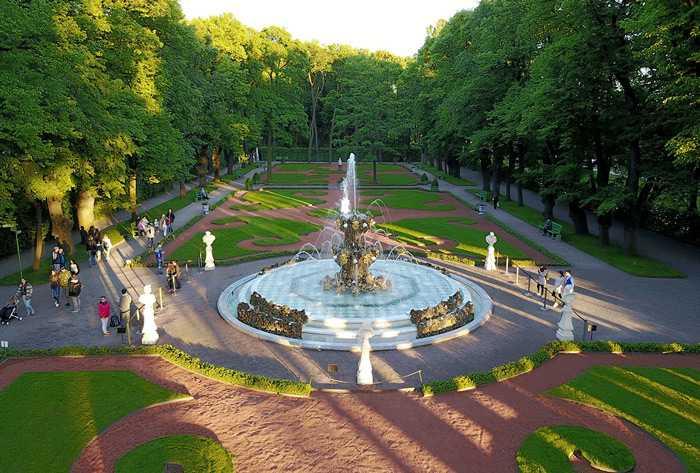Достопримечательности Санкт-Петербурга краткое описание 18