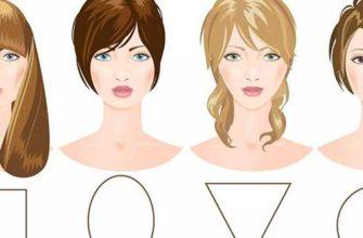 Типы лица у женщин-0