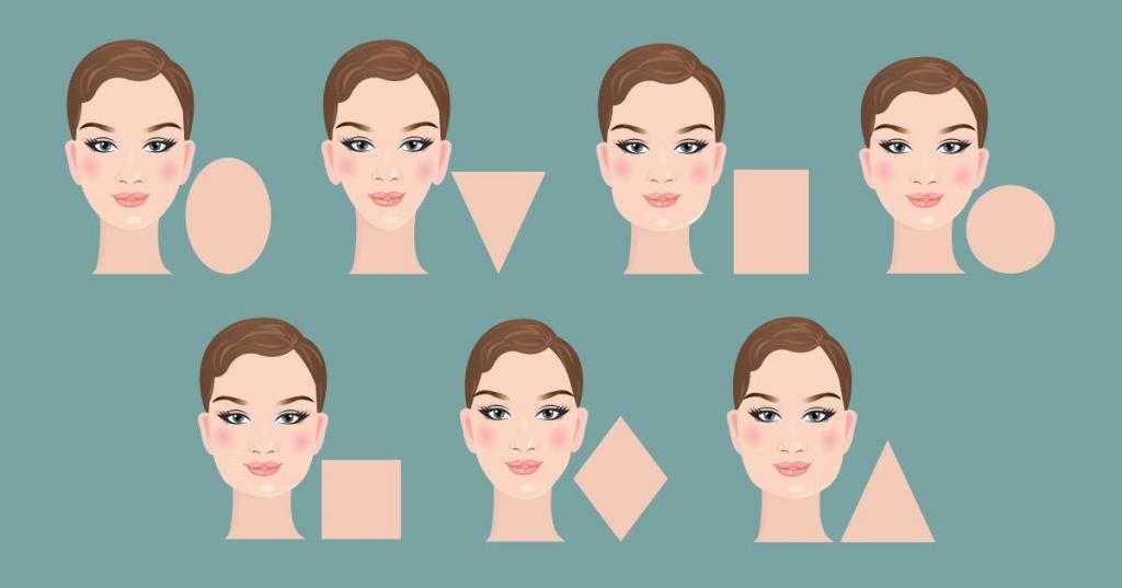 Типы лица у женщин-1